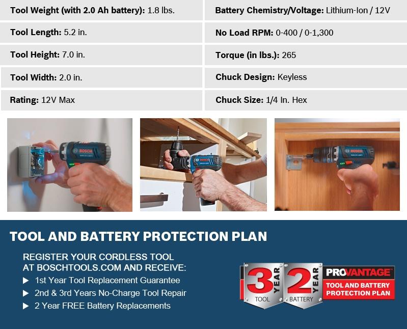 GSR1V-140FCB22 Technical Info and warranty